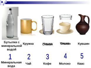Кофе Чай Молоко Квас Минеральная вода