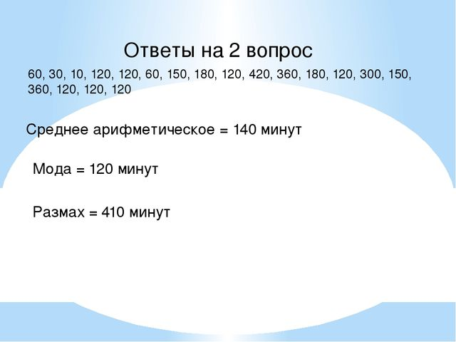 Ответы на 2 вопрос 60, 30, 10, 120, 120, 60, 150, 180, 120, 420, 360, 180, 12...