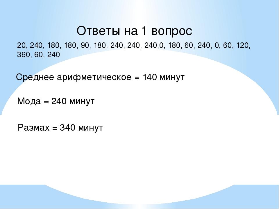 Ответы на 1 вопрос 20, 240, 180, 180, 90, 180, 240, 240, 240,0, 180, 60, 240,...