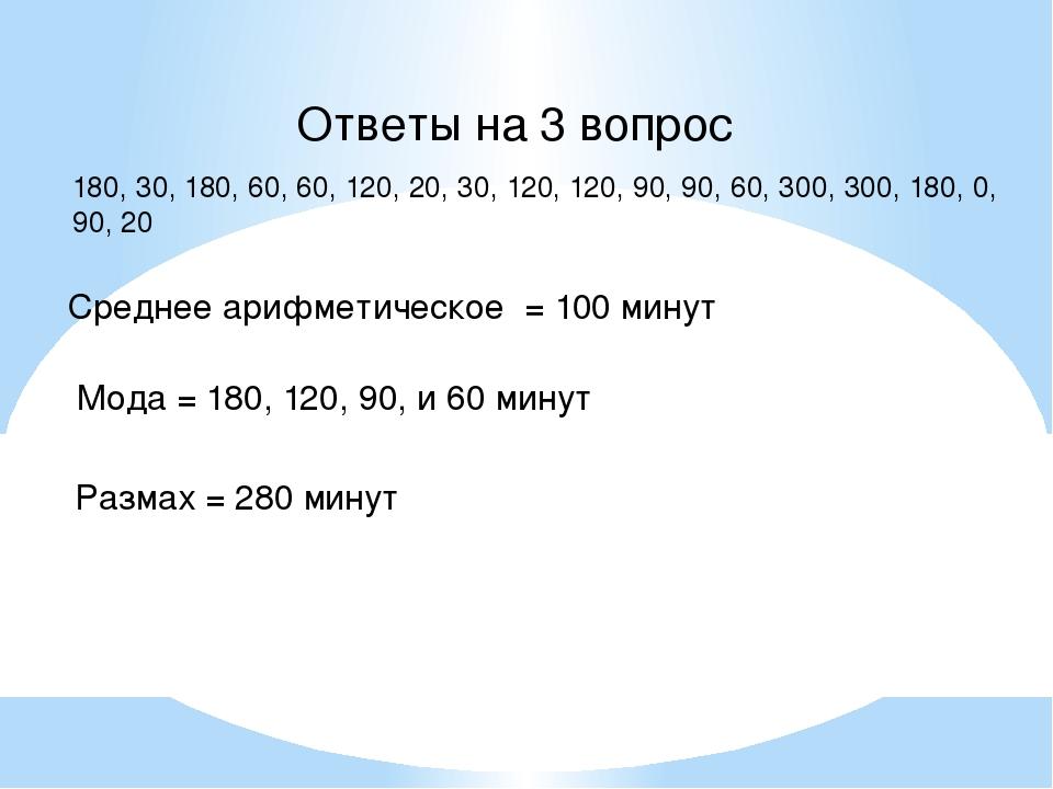 Ответы на 3 вопрос 180, 30, 180, 60, 60, 120, 20, 30, 120, 120, 90, 90, 60, 3...