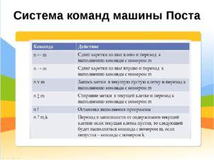 Система команд машины Поста