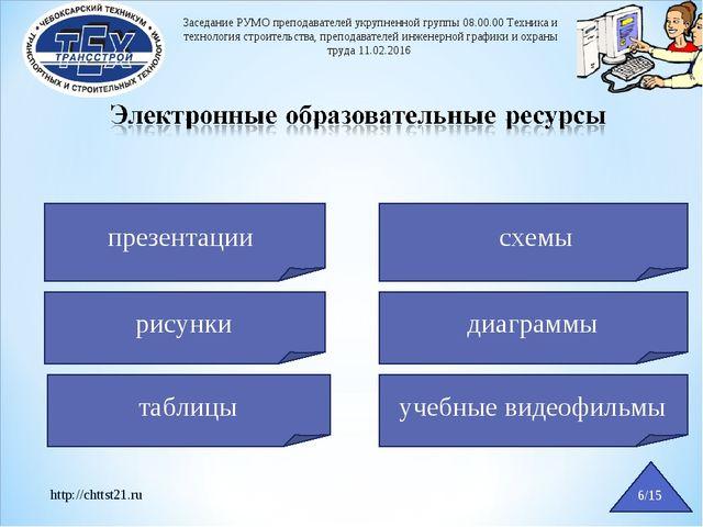 презентации рисунки таблицы учебные видеофильмы схемы диаграммы 6/15 Заседани...