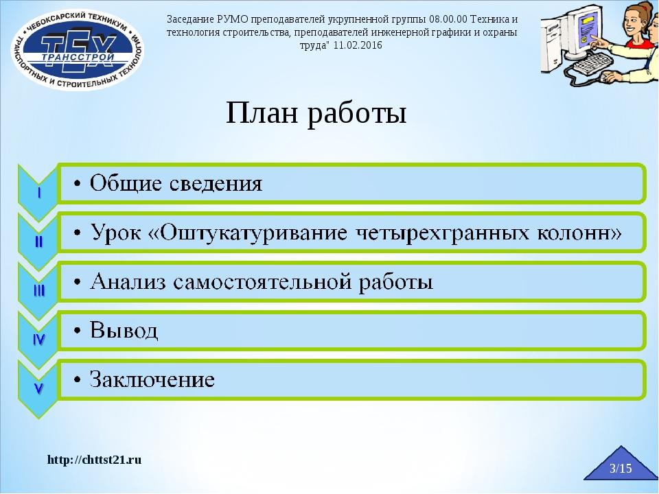 Заседание РУМО преподавателей укрупненной группы 08.00.00 Техника и технологи...