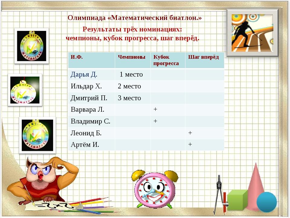 Олимпиада «Математический биатлон.» Результаты трёх номинациях: чемпионы, куб...
