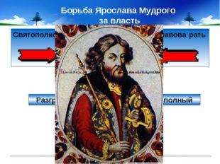 Борьба Ярослава Мудрого за власть Святополкова рать Ярославова рать Разгром