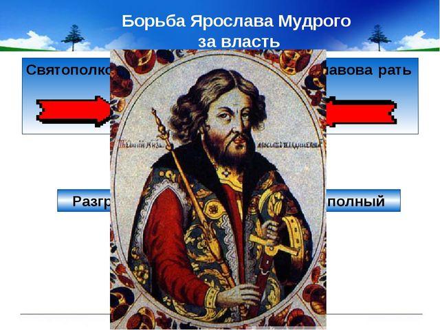 Борьба Ярослава Мудрого за власть Святополкова рать Ярославова рать Разгром...