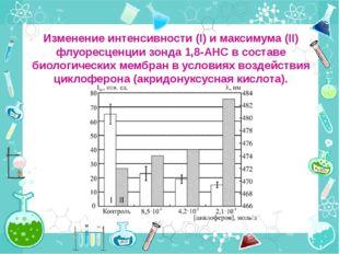 Изменение интенсивности (I) и максимума (II) флуоресценции зонда 1,8-АНС в со