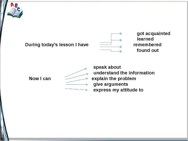 got acquainted learned During today's lesson I have remembered found out spe...