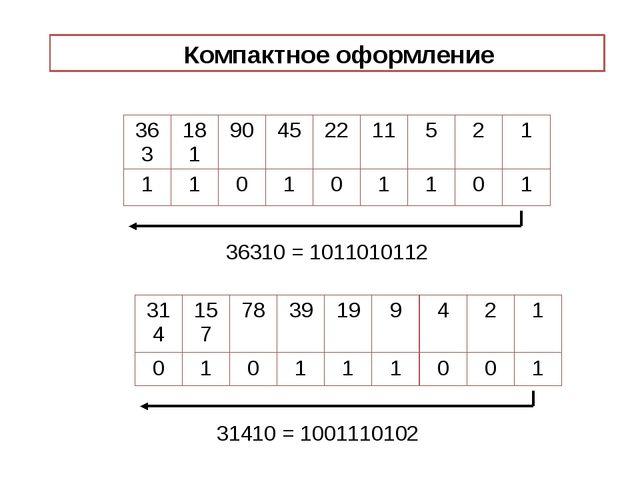 36310 = 1011010112 31410 = 1001110102 Компактное оформление 363 181 90 45 22...