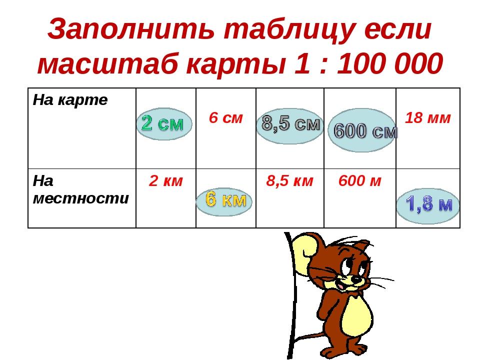 Заполнить таблицу если масштаб карты 1 : 100 000 На карте  6 см   18 мм...