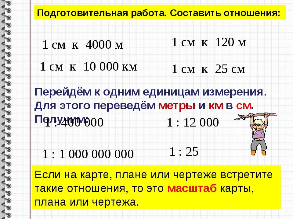 Подготовительная работа. Составить отношения: 1 см к 4000 м 1 см к 120 м 1 см...