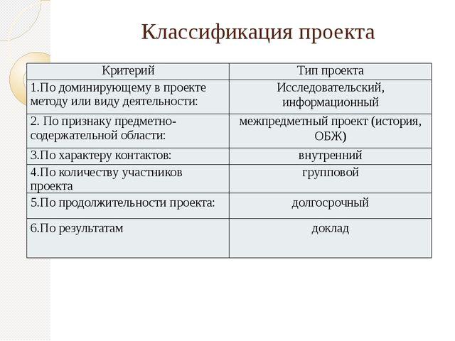 Классификация проекта Критерий Тип проекта 1.По доминирующему в проекте метод...