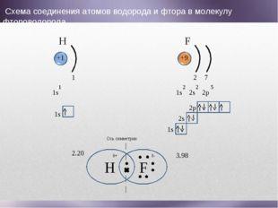 H F 1s 1 1 +1 +9 1s 2s 2p 2 2 5 2 7 1s 1s 2s 2p H F Ось симметрии 2.20 3.98 С
