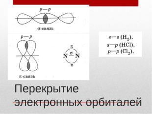 Перекрытие электронных орбиталей