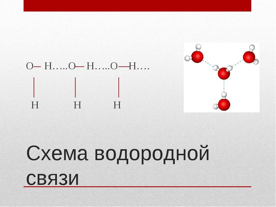 O H…..O H…..O H…. H H H Схема водородной связи