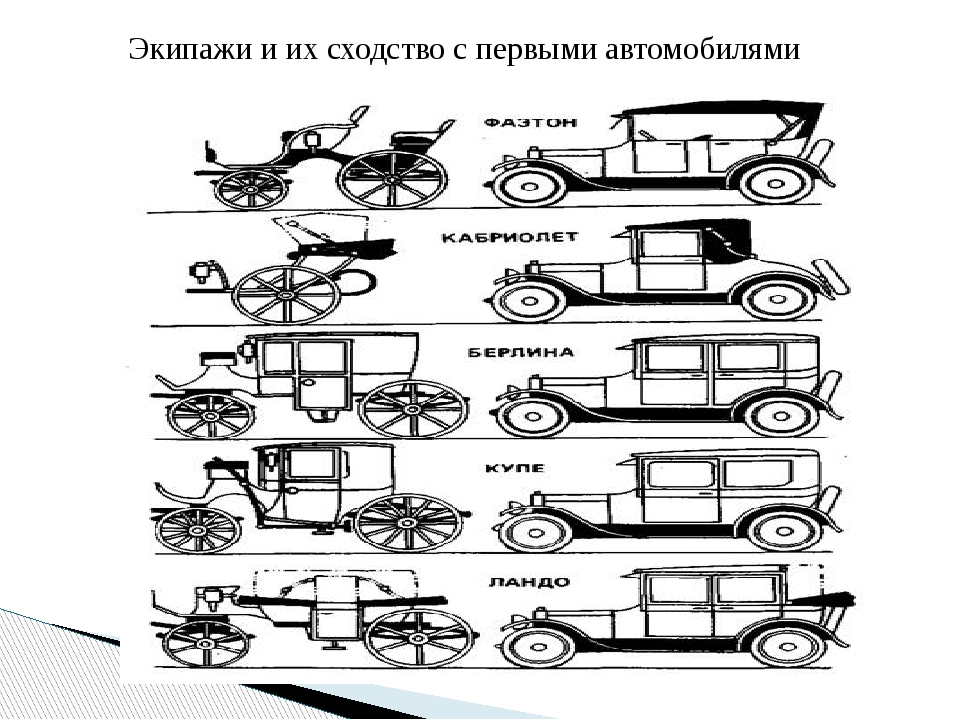 Мусколоход, паровая тележка, одноместный экипаж, велосипед, самодвижущийся эк...