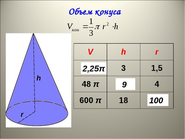 Объем конуса 2,25π 9 100 Vhr ?31,5 48 π?4 600 π18?