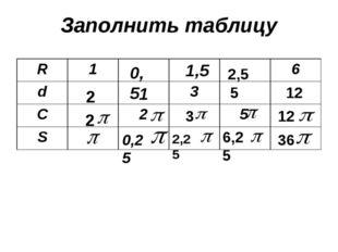 Заполнить таблицу 2 2 0,5 1 0,25 1,5 3 2,25 2,5 5 6,25 12 12 36 R 1 6 d 3 C 2