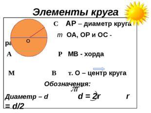 С АР – диаметр круга т ОА, ОР и ОС - радиусы А Р МВ - хорда М В т. О – центр