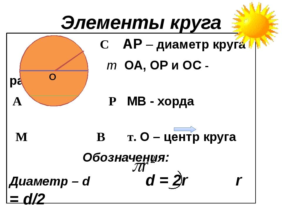 С АР – диаметр круга т ОА, ОР и ОС - радиусы А Р МВ - хорда М В т. О – центр...