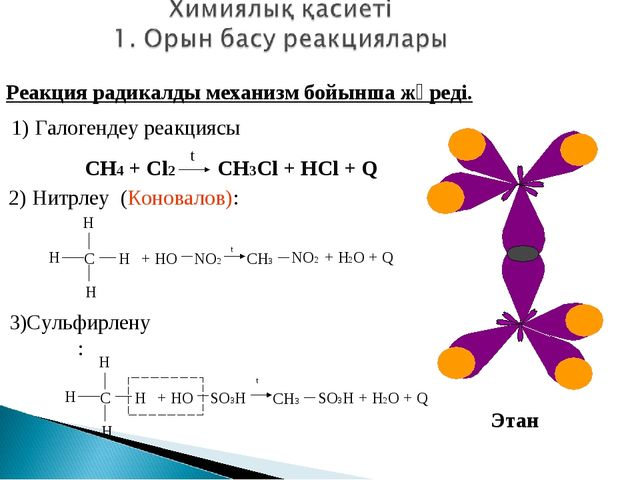 СН4 + Сl2 CH3Cl + HCl + Q t Реакция радикалды механизм бойынша жүреді. Этан С...