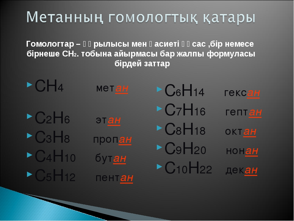 СН4 метан С2H6 этан C3H8 пропан C4H10 бутан C5H12 пентан C6H14 гексан C7H16 г...