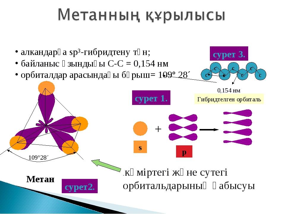 Метан алкандарға sp³-гибридтену тән; байланыс ұзындығы С-С = 0,154 нм орбитал...