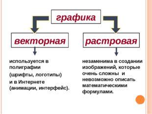 графика векторная растровая используется в полиграфии (шрифты, логотипы) и в
