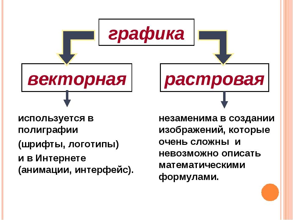 графика векторная растровая используется в полиграфии (шрифты, логотипы) и в...