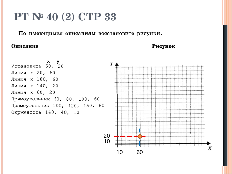 РТ № 40 (2) СТР 33 х у 10 60 10 20