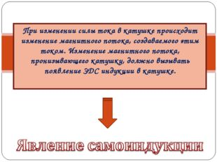При изменении силы тока в катушке происходит изменение магнитного потока, соз