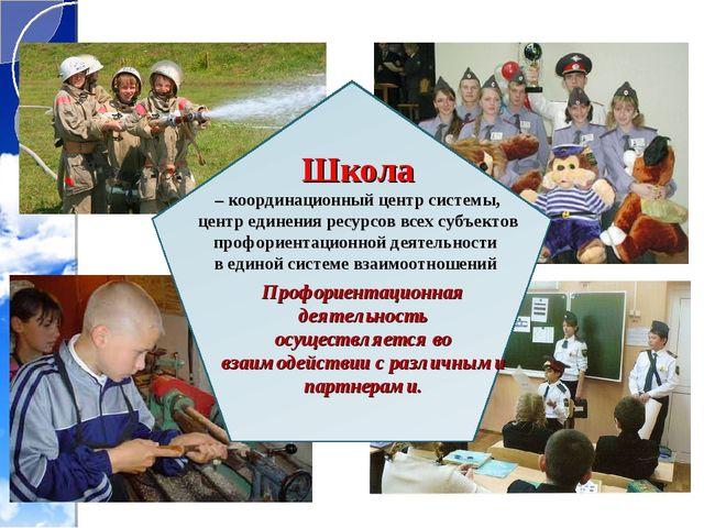 Школа – координационный центр системы, центр единения ресурсов всех субъектов...