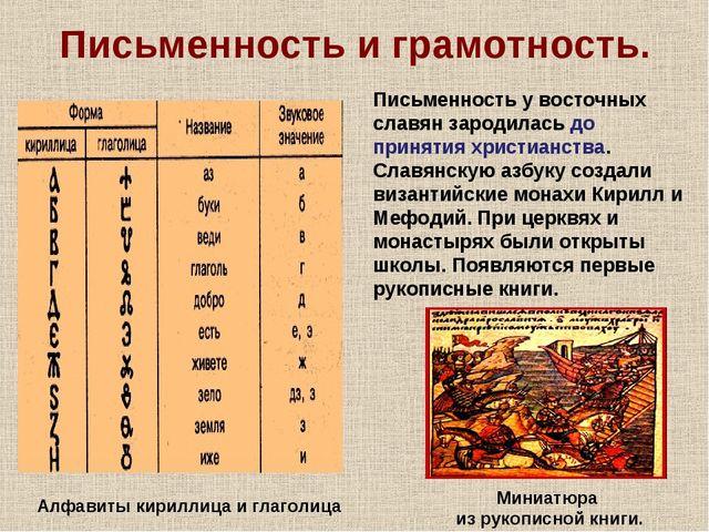 Письменность и грамотность. Письменность у восточных славян зародилась до при...