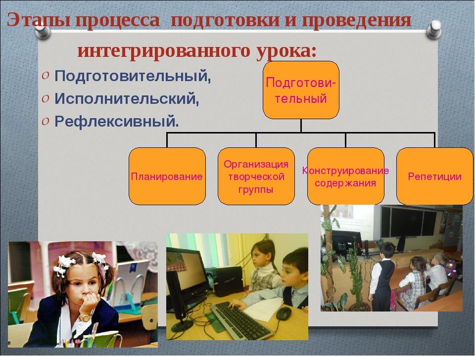 Этапы процесса подготовки и проведения интегрированного урока: Подготовител...