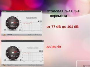 Столовая, 2-ая. 3-я перемена от 77 dB до 101 dB 83-98 dB