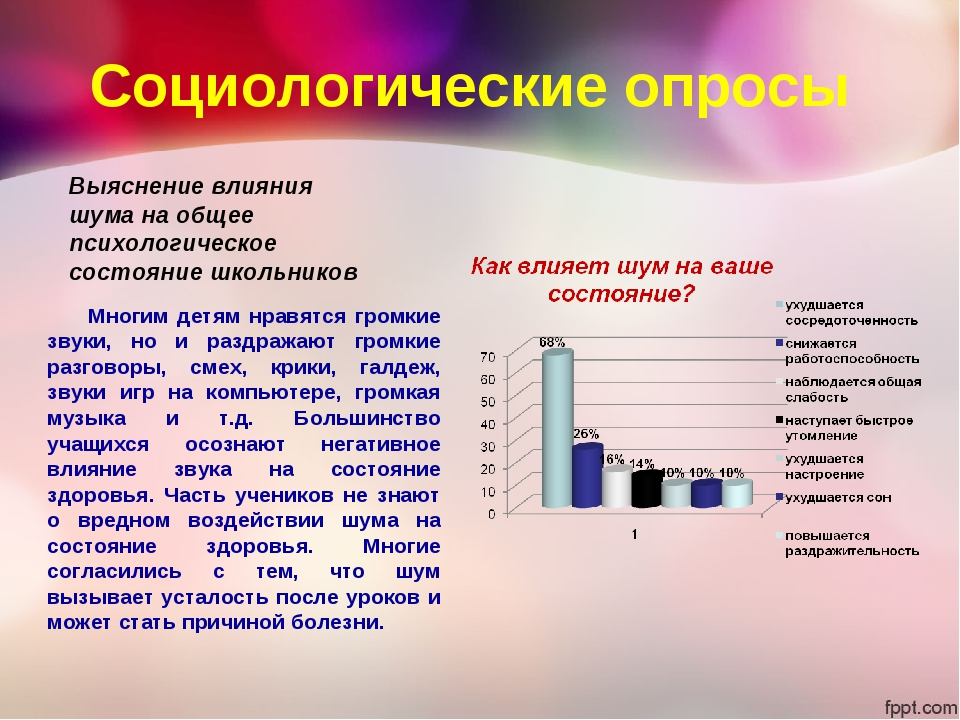 Социологические опросы Выяснение влияния шума на общее психологическое состоя...