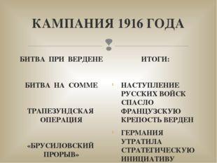 КАМПАНИЯ 1916 ГОДА БИТВА ПРИ ВЕРДЕНЕ БИТВА НА СОММЕ ТРАПЕЗУНДСКАЯ ОПЕРАЦИЯ «Б