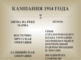 КАМПАНИЯ 1914 ГОДА БИТВА НА РЕКЕ МАРНА ВОСТОЧНО-ПРУССКАЯ ОПЕРАЦИЯ ГАЛИЦИЙСКАЯ