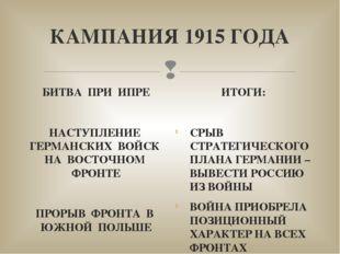 КАМПАНИЯ 1915 ГОДА БИТВА ПРИ ИПРЕ НАСТУПЛЕНИЕ ГЕРМАНСКИХ ВОЙСК НА ВОСТОЧНОМ Ф