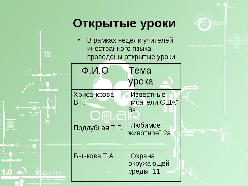 Открытые уроки В рамках недели учителей иностранного языка проведены открытые...