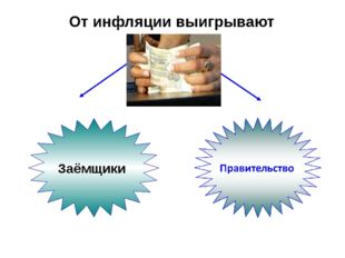 Последствия инфляции 1.Замедление темпов экономического роста 2.Обесценивание