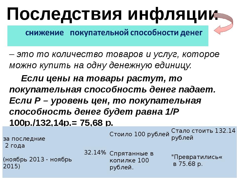 Посчитаем… Предположим молоко стоило30 рублей. За январе инфляция составила...