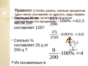Правило 1:Чтобы узнать, сколько процентов одно число составляет от другого,
