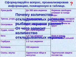 Сформулируйте вопрос, проанализировав информацию, помещенную в таблице. ? Поч