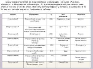 Мои ученики участвуют во Всероссийских олимпиадах –конкурсе «Альбус», «Олимпу