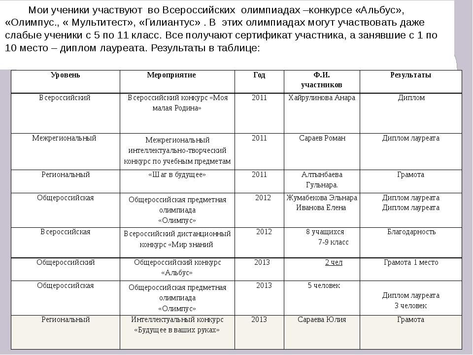 Мои ученики участвуют во Всероссийских олимпиадах –конкурсе «Альбус», «Олимпу...