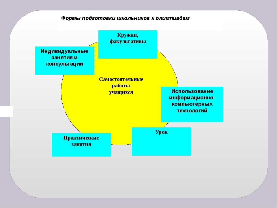 Формы подготовки школьников к олимпиадам Использование информационно-компьюте...