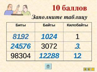 Заполните таблицу 10 баллов БитыБайтыКилобайты ……1 …3072… 98304…… Бит
