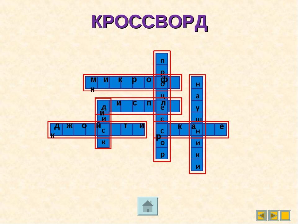 КРОССВОРД м и к р о ф н и с п л й к а е р д ж о й т и к