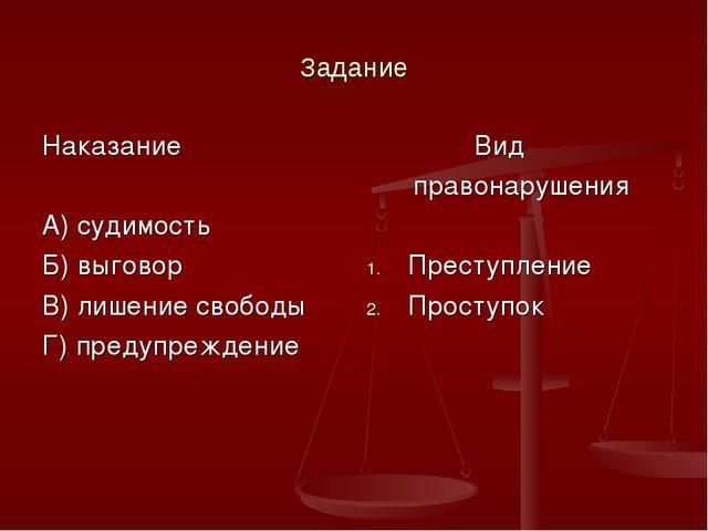 Задание Наказание А) судимость Б) выговор В) лишение свободы Г) предупреждени...